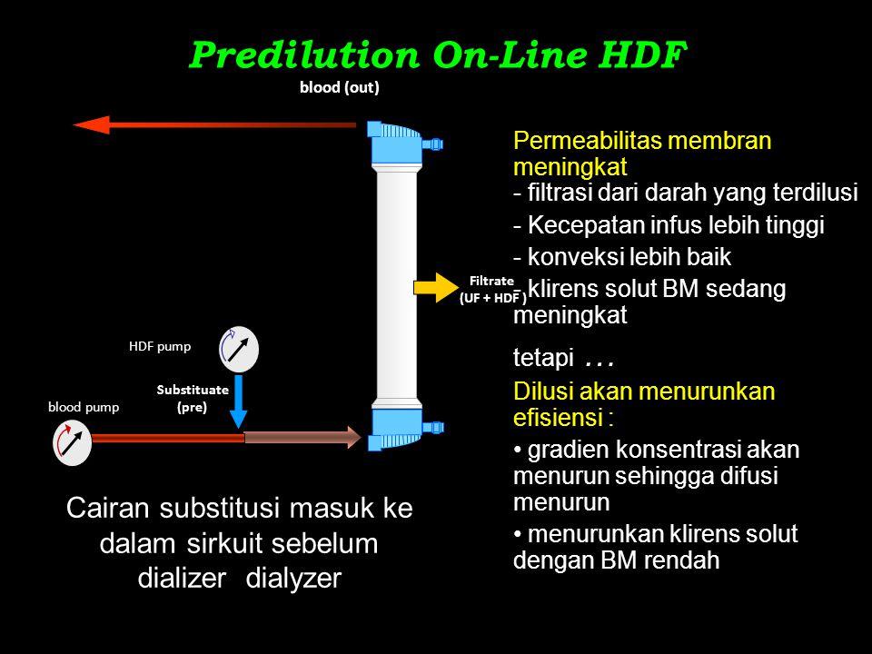 Predilution On-Line HDF Cairan substitusi masuk ke dalam sirkuit sebelum dializer dialyzer Permeabilitas membran meningkat - filtrasi dari darah yang
