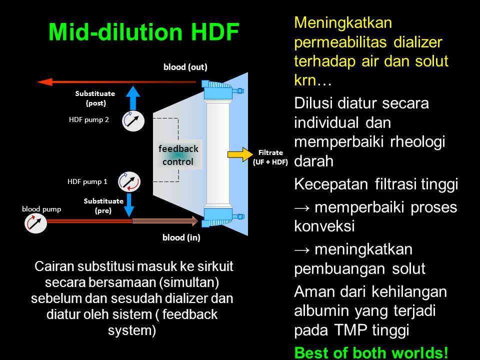 Cairan substitusi masuk ke sirkuit secara bersamaan (simultan) sebelum dan sesudah dializer dan diatur oleh sistem ( feedback system) Meningkatkan per