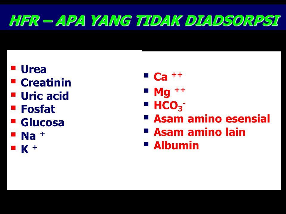 HFR – APA YANG TIDAK DIADSORPSI  Ca ++  Mg ++  HCO 3 -  Asam amino esensial  Asam amino lain  Albumin  Urea  Creatinin  Uric acid  Fosfat 