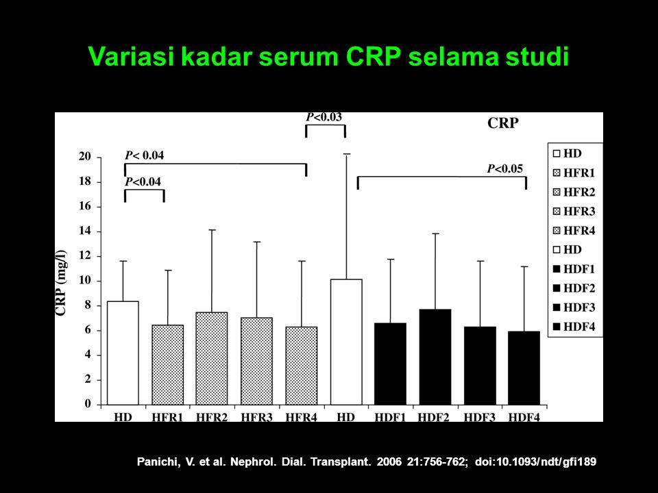 Panichi, V. et al. Nephrol. Dial. Transplant. 2006 21:756-762; doi:10.1093/ndt/gfi189 Variasi kadar serum CRP selama studi