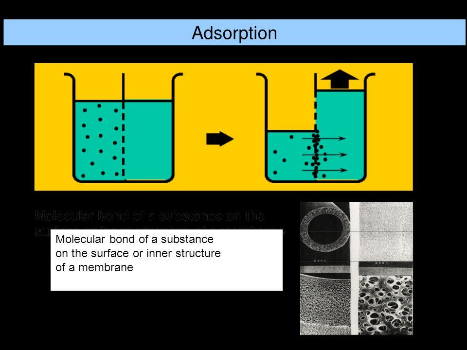 Postdilution On-Line HDF Cairan substitusi masuk ke dalam sirkuit setelah dializer Pembuangan solut BM rendah paling baik dengan teknik ini, – filtrasi dari darah yang belum terdilusi Tetapi … ultrafiltrasi terbatas karena hemokonsentrasi viskositas darah yang tinggi terbentuknya lapisan protein sekunder polarisasi membran Dan membutuhkan QB yang tinggi Filtrate (UF + HDF) blood (in) blood (out) Substituate (post) HDF pump blood pump