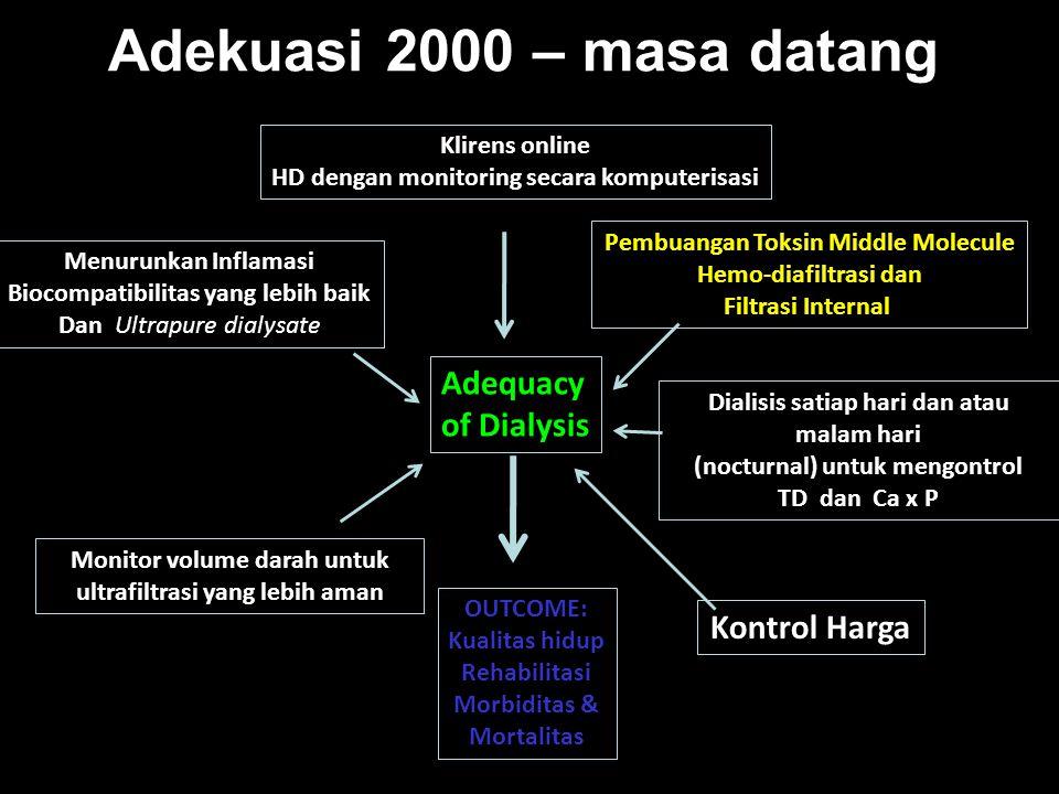Masalah Pada Hemodiafiltrasi 1.Penggabungan konveksi dan difusi 2.Kualitas dan kuantitas cairan reinfusi 3.Kehilangan komponen fisiologis dalam ultrafiltrat .
