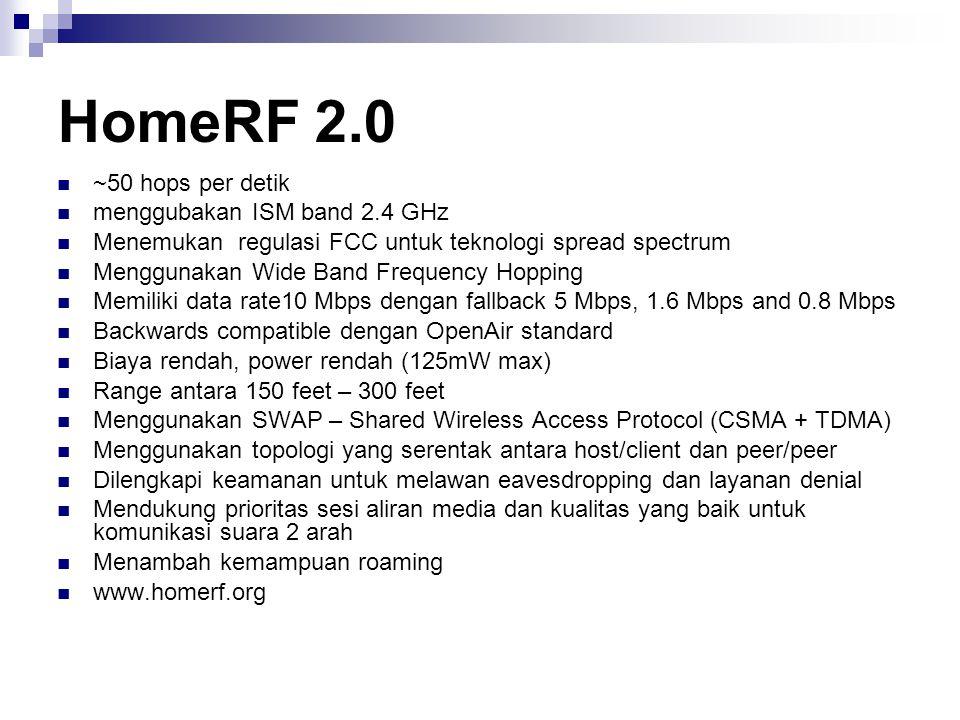 HomeRF 2.0 ~50 hops per detik menggubakan ISM band 2.4 GHz Menemukan regulasi FCC untuk teknologi spread spectrum Menggunakan Wide Band Frequency Hopp