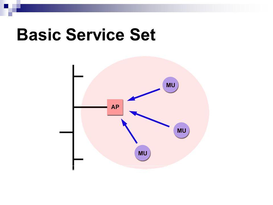 Basic Service Set