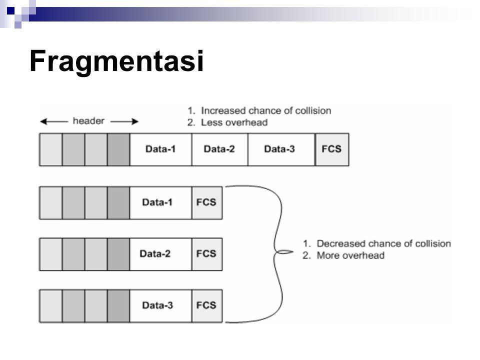 Fragmentasi