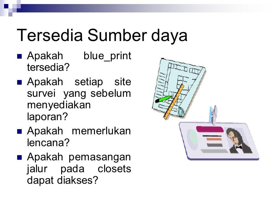 Tersedia Sumber daya Apakah blue_print tersedia? Apakah setiap site survei yang sebelum menyediakan laporan? Apakah memerlukan lencana? Apakah pemasan