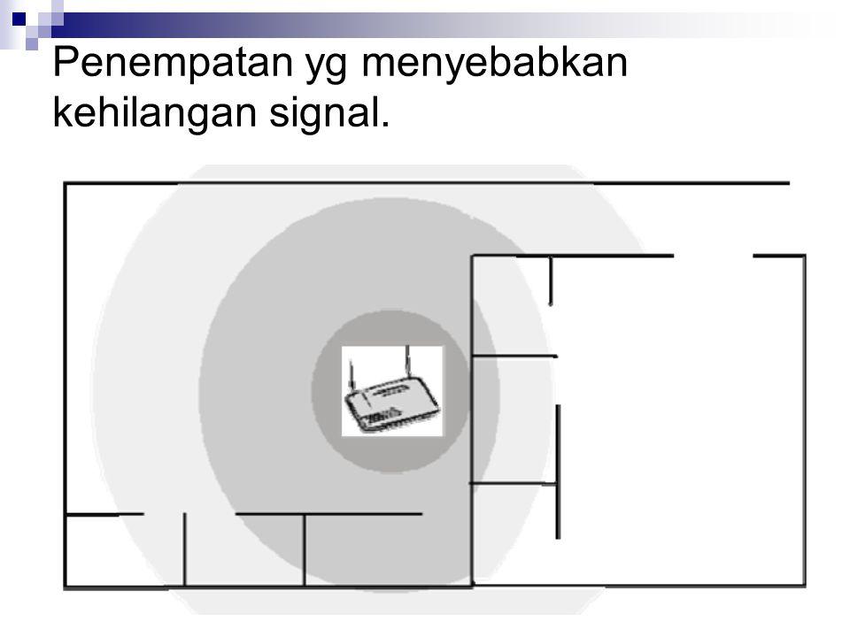 Penempatan yg menyebabkan kehilangan signal.