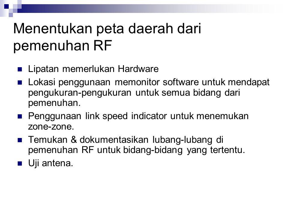 Menentukan peta daerah dari pemenuhan RF Lipatan memerlukan Hardware Lokasi penggunaan memonitor software untuk mendapat pengukuran-pengukuran untuk s