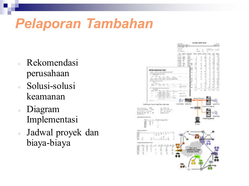 Pelaporan Tambahan Rekomendasi perusahaan Solusi-solusi keamanan Diagram Implementasi Jadwal proyek dan biaya-biaya