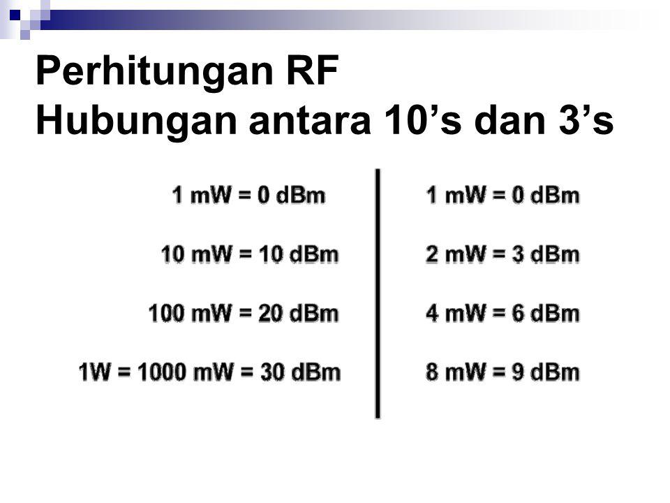 Perhitungan RF Hubungan antara 10's dan 3's