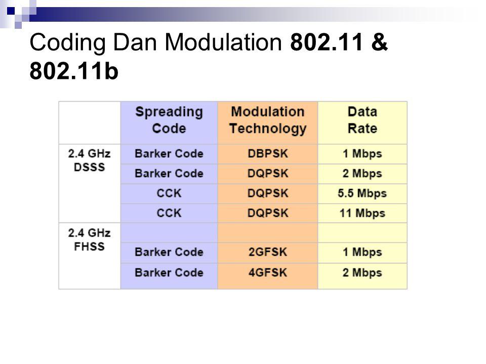 Coding Dan Modulation 802.11 & 802.11b