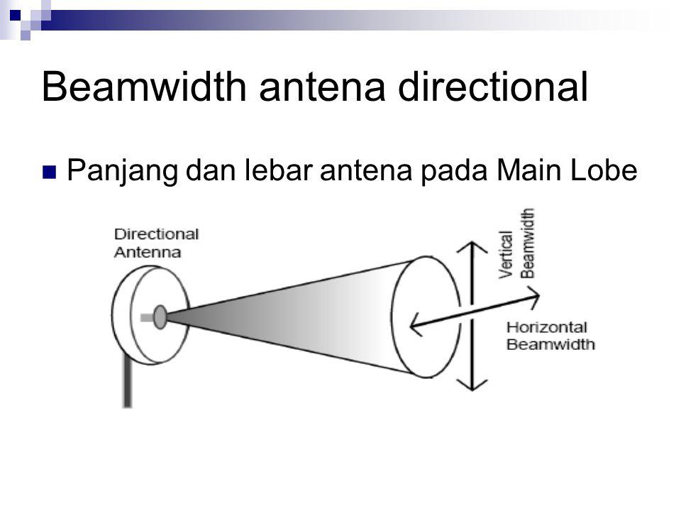 Beamwidth antena directional Panjang dan lebar antena pada Main Lobe