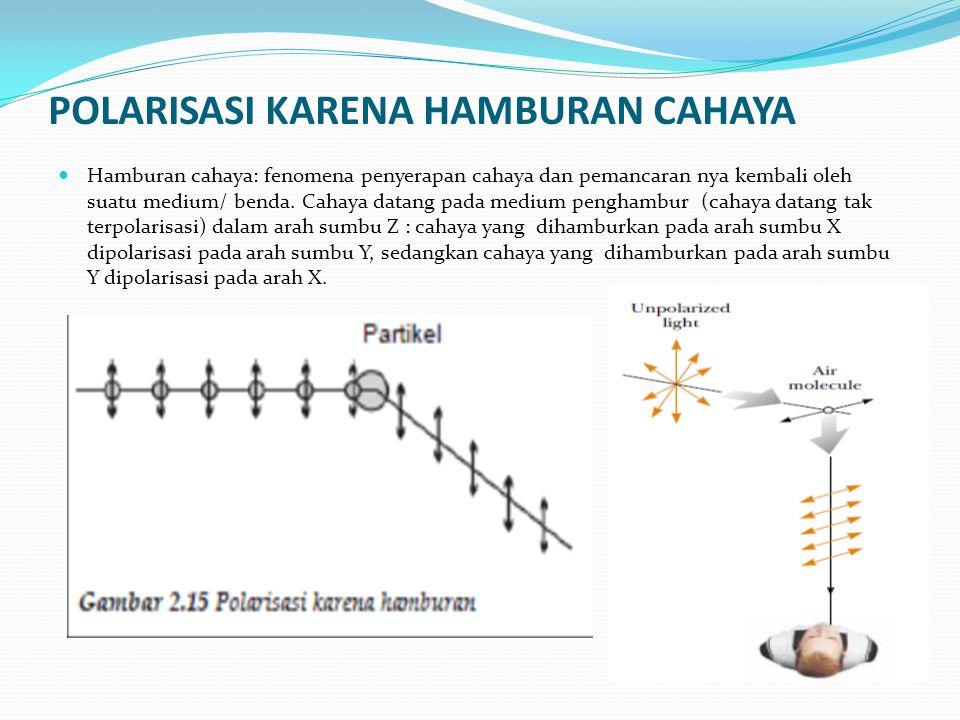 POLARISASI KARENA HAMBURAN CAHAYA Hamburan cahaya: fenomena penyerapan cahaya dan pemancaran nya kembali oleh suatu medium/ benda. Cahaya datang pada