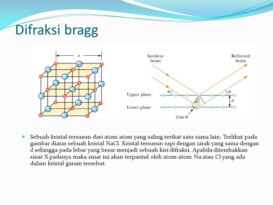 Sebuah kristal tersusun dari atom atom yang saling terikat satu sama lain. Terlihat pada gambar diatas sebuah kristal NaCl. Kristal tersusun rapi deng