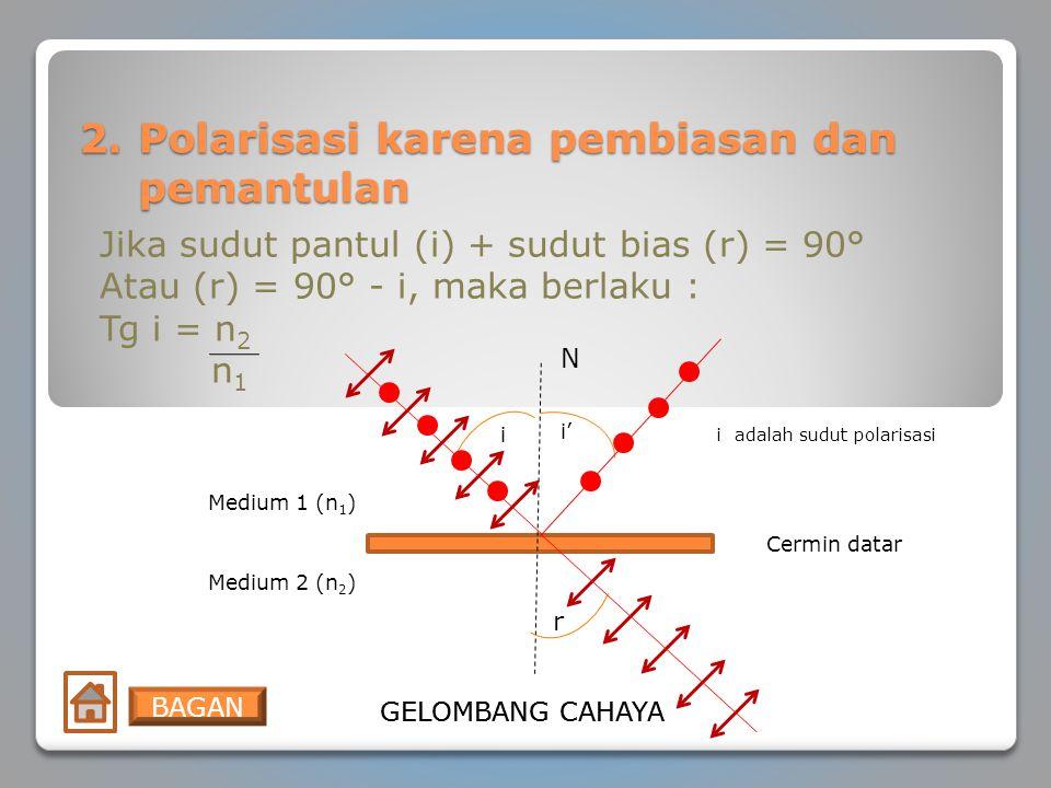 GELOMBANG CAHAYA Polarisasi adalah terserapnya sebagian arah getar gelombang transversal sehingga gelombang hanya memiliki satu arah getar saja. Jika