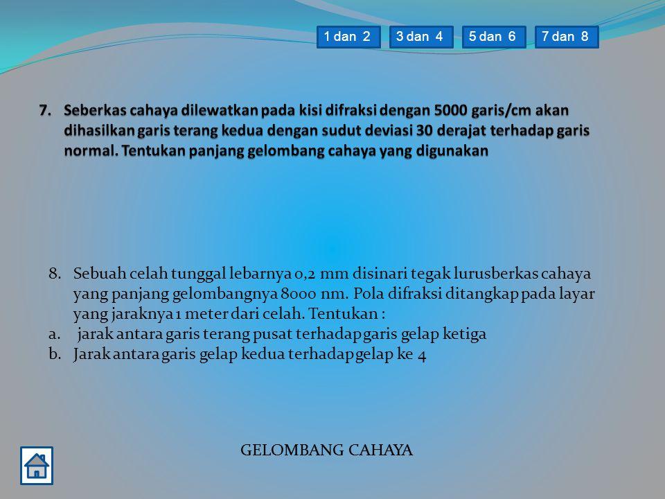 GELOMBANG CAHAYA 6.Warna biru langit yang terjadi karena cahaya matahari mengalami.........