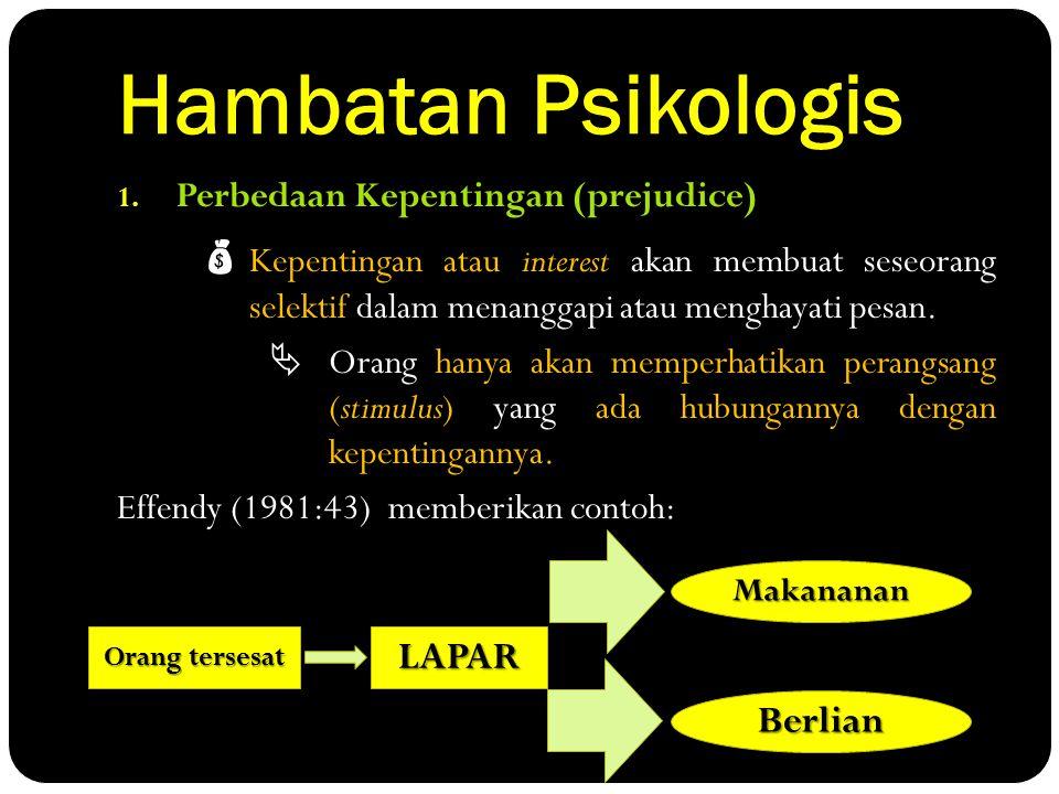 Hambatan Psikologis 1.