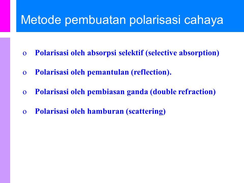Berkas tak terpolarisasi Tampak dari Arah sinar     Berkas terpolarisasi Bidang polarisasi: plane  to slide Berkas terpolarisasi Bidang polarisasi: plane of the slide Representasi dari berkas terpolarisasi & tidak terpolarisasi