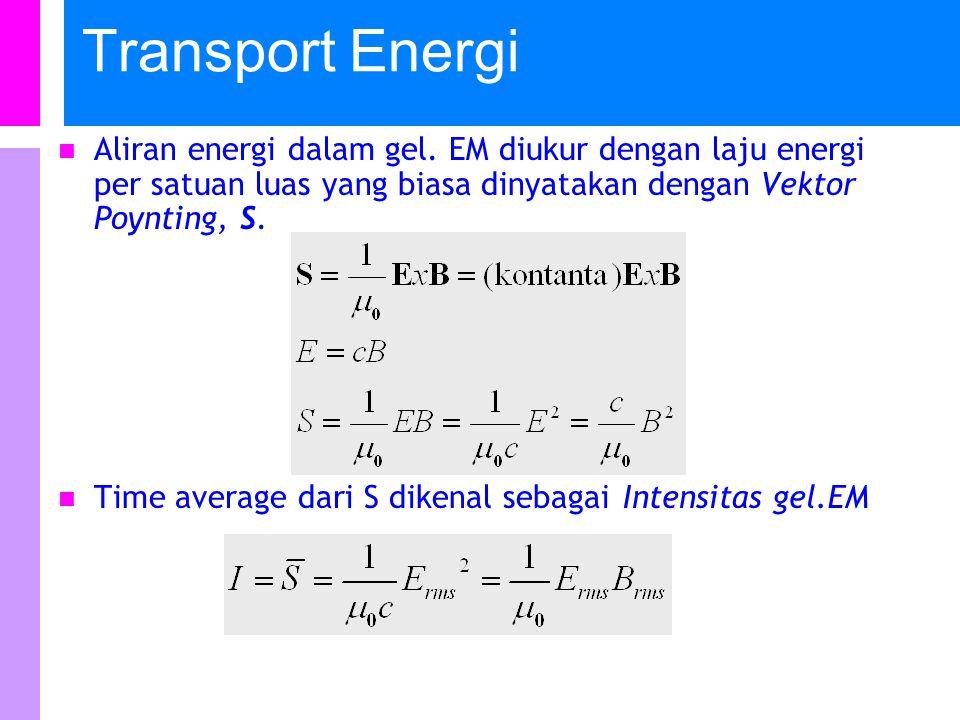 Intensitas Gelombang Cahaya Ketika dua gelombang cahaya melintas satu sama lain, medan listrik resultan E pada titik persimpangan sama dengan penjumlahan dari masing-masing medan listrik E 1 dan E 2 Intensitas gelombang gabungan adalah sebanding dengan kuadrat medan listrik resultan: Interferensi cahaya berhubungan dengan superposisi gelombang cahaya ketika mereka berinteraksi