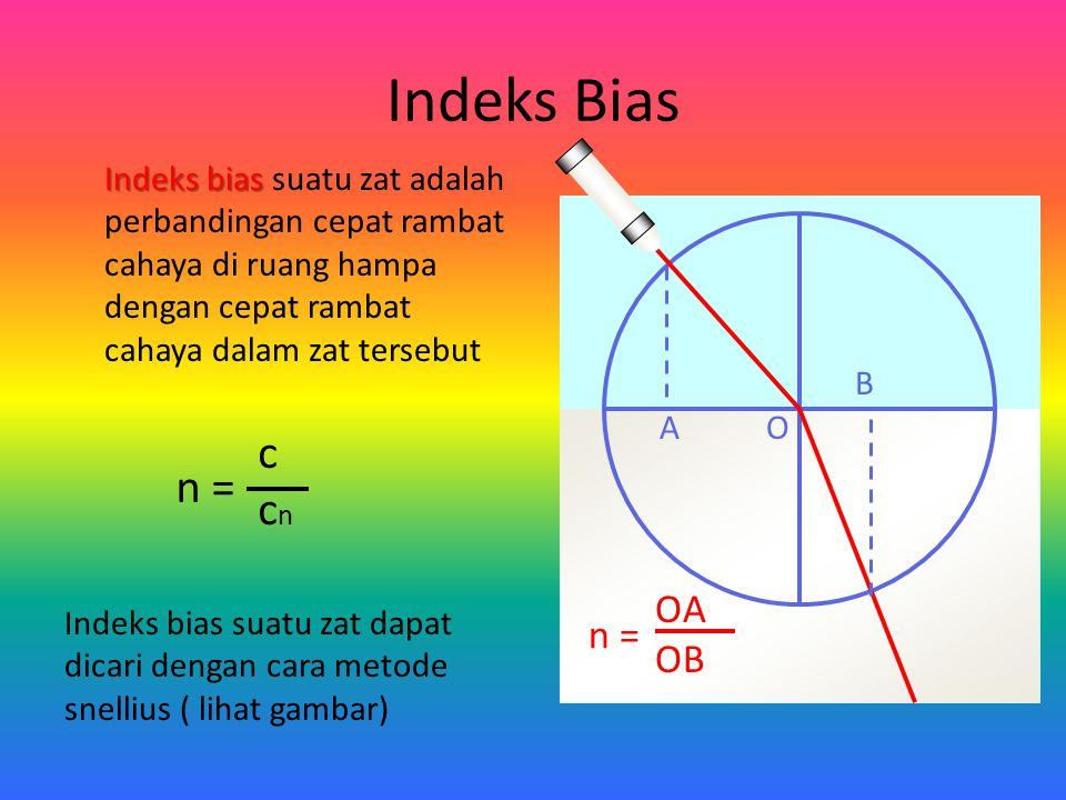 Hukum Snellius pada pembiasan i r Sinar datang Garis normal Sinar bias Medium 1 Medium 2 n1n1 n2n2 v1 v2
