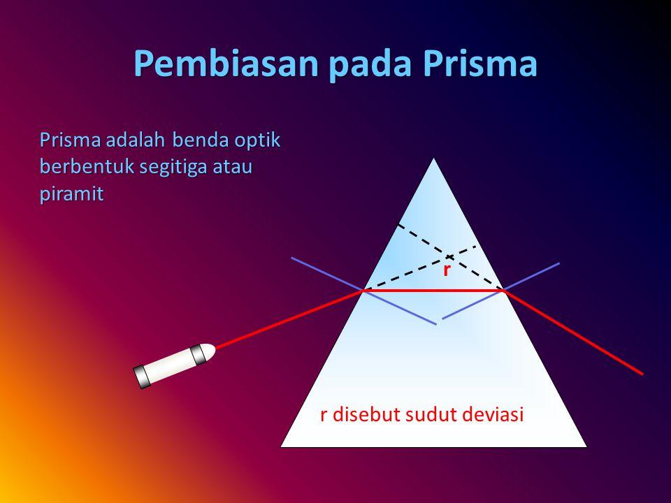 Pembiasan cahaya pada kaca plan-paralel i r x Garis normal r' udara kaca n1 Kaca plan-paralel i' udara n2 d i = r' dan i' = r d = ketebalan kaca plan