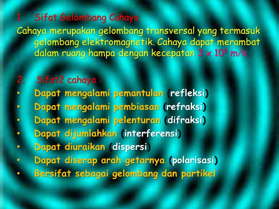 "Teori Cahaya 1.Sir Isaak Newton ""teori emisi"" = kec cahaya 3 x 10 8 m/s 2.Christian Huygens ""teori eter alam"" = perambatan cahaya sama dengan bunyi 3."