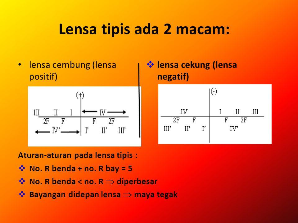 LENSA TIPIS Lensa tipis Pada lensa tipis berlaku: Keterangan: f = jarak fokus (cm) S = jarak benda (cm) S'= jarak bayangan (cm) h = tinggi benda (cm)