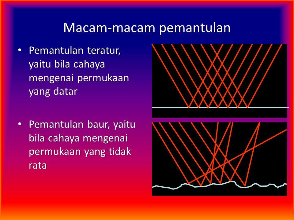 Sifat – sifat gelombang cahaya Tidak memerlukan medium. Tidak memerlukan medium. Merambat dalam suatu garis lurus. Merambat dalam suatu garis lurus. K
