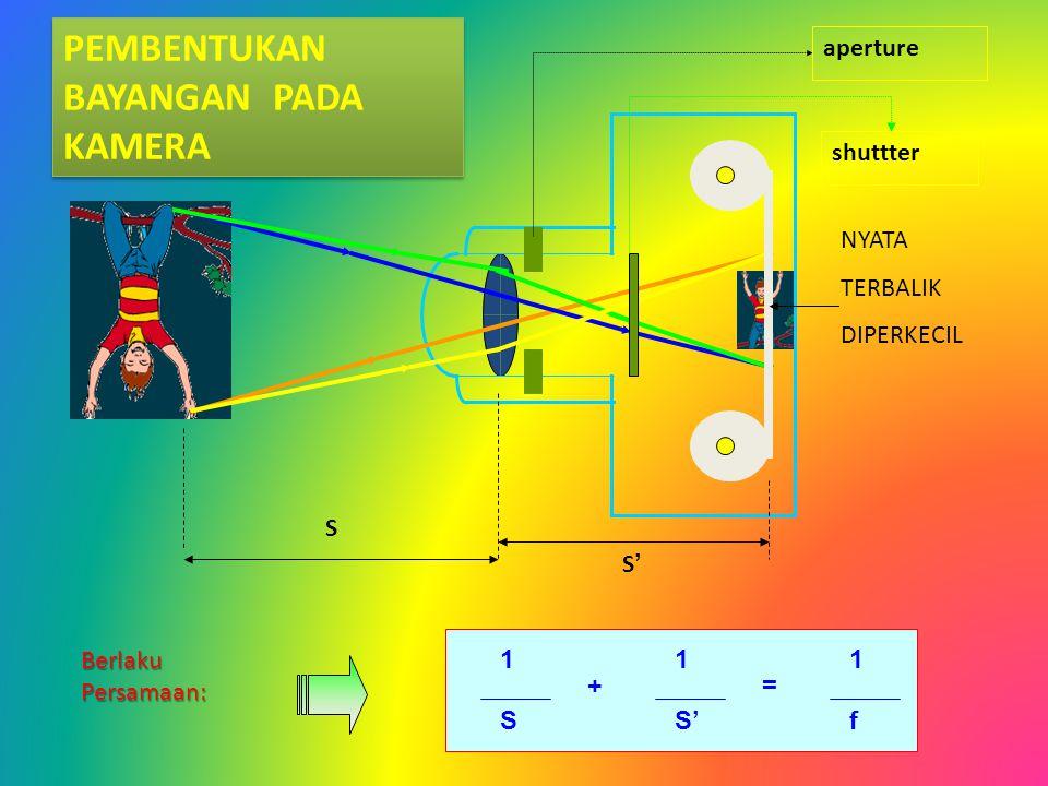 S S'S' NYATA TERBALIK DIPERKECIL PEMBENTUKAN BAYANGAN PADA KAMERA 1 S + 1 S' = 1 f Berlaku Persamaan: aperture shuttter