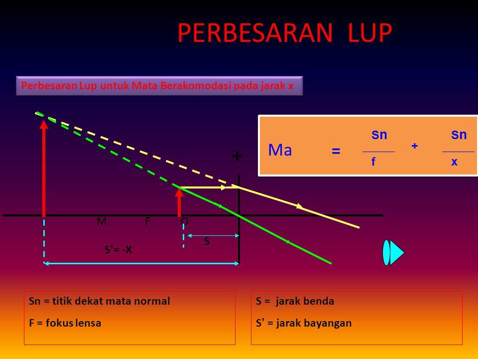 KACA PEMBESAR (LUP) Lup (kaca pembesar) adalah alat optik yang terdiri dari sebuah lensa cembung. Fungsinya, untuk melihat benda benda kecil. Benda di