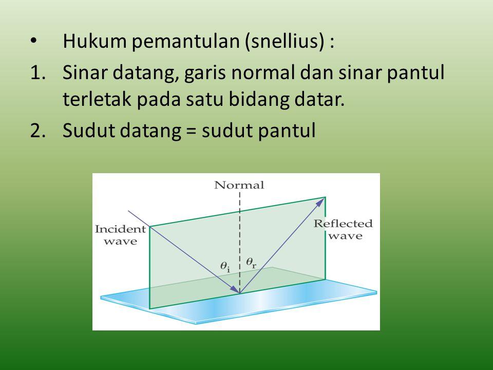 Macam-macam pemantulan Pemantulan teratur, yaitu bila cahaya mengenai permukaan yang datar Pemantulan baur, yaitu bila cahaya mengenai permukaan yang