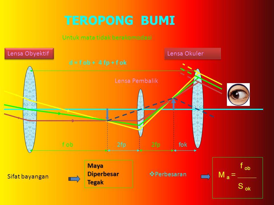 Sebuah teropong bintang memiliki lensa objektif dengan jarak fokus 150 cm dan lensa okuler dengan jarak fokus 10 cm. Tentukan panjang dan perbesaran d