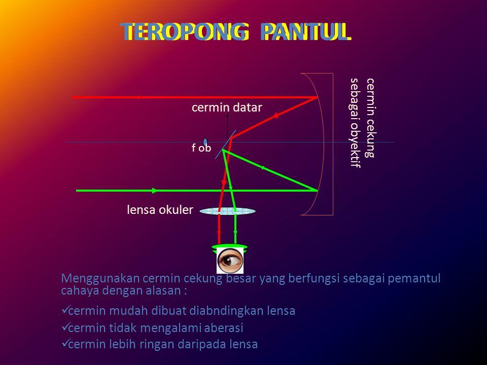 L. Okuler f ob f ok L. Obyektif f ob = f ok T Sinar datang sejajar dari lensa obyektif membentuk bayangan tepat di fokusnya, sebagai benda maya lensa