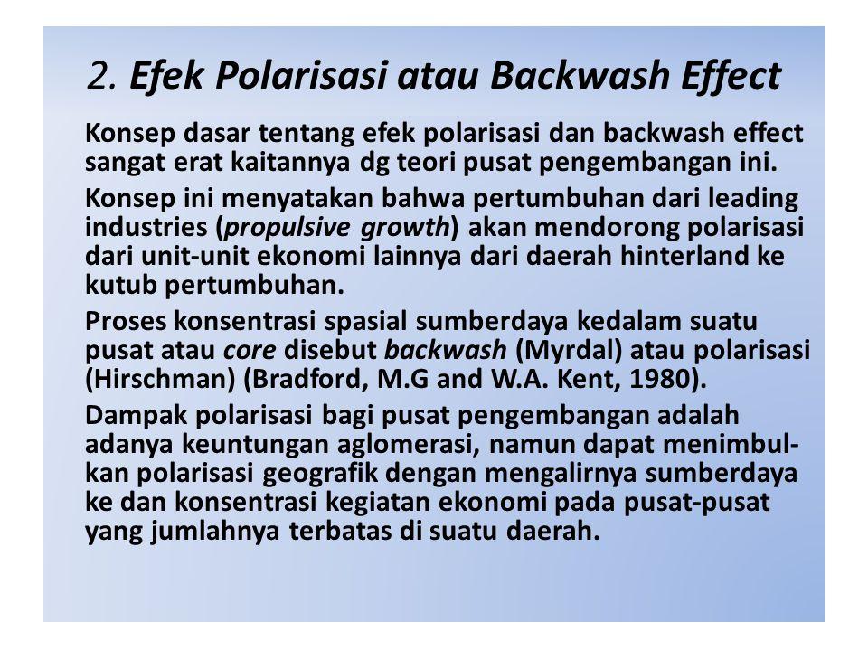 2. Efek Polarisasi atau Backwash Effect Konsep dasar tentang efek polarisasi dan backwash effect sangat erat kaitannya dg teori pusat pengembangan ini