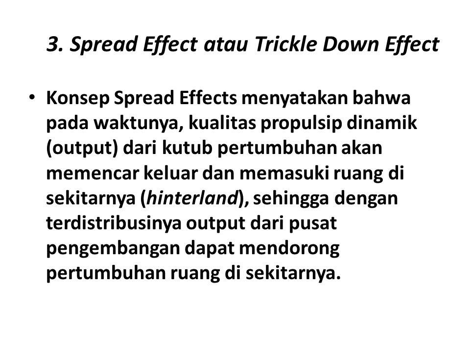 3. Spread Effect atau Trickle Down Effect Konsep Spread Effects menyatakan bahwa pada waktunya, kualitas propulsip dinamik (output) dari kutub pertumb