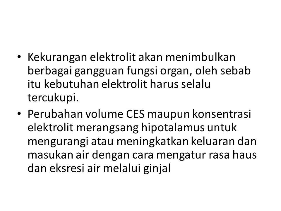 Kekurangan elektrolit akan menimbulkan berbagai gangguan fungsi organ, oleh sebab itu kebutuhan elektrolit harus selalu tercukupi. Perubahan volume CE