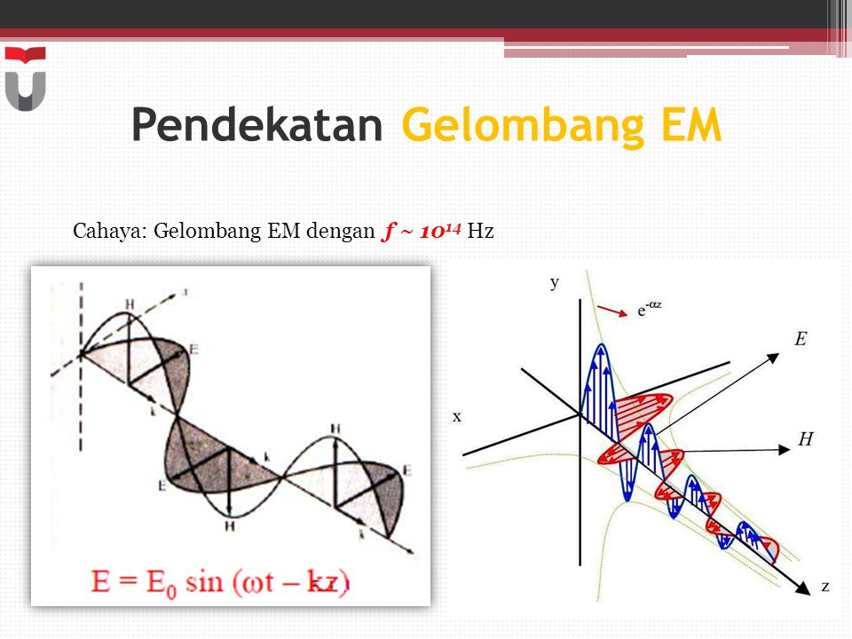 Pendekatan Gelombang EM Cahaya: Gelombang EM dengan f ~ 10 14 Hz