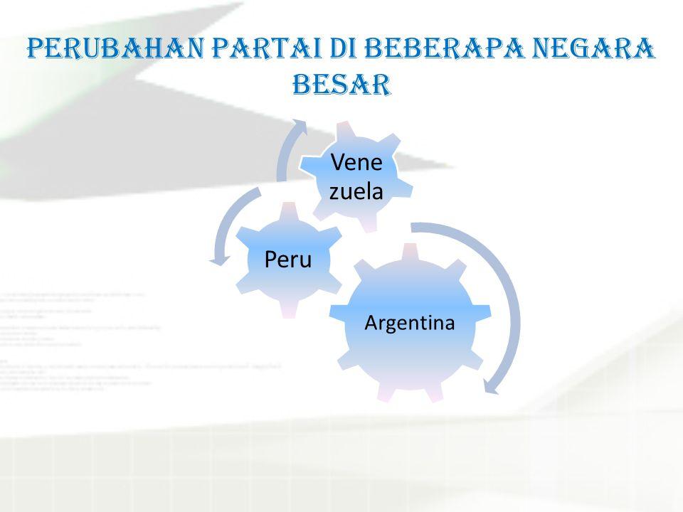 PERUBAHAN PARTAI DI BEBERAPA NEGARA BESAR Argentina Peru Vene zuela