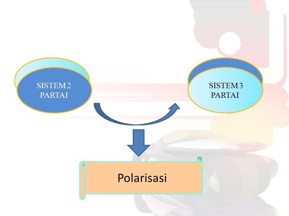 PERUBAHAN SISTEM PARTAI sistem partai sebagai alat pemimpin untuk menjelaskan,karena itu sangat memengaruhi kualitas dari sebuah demokrasi. sistem par