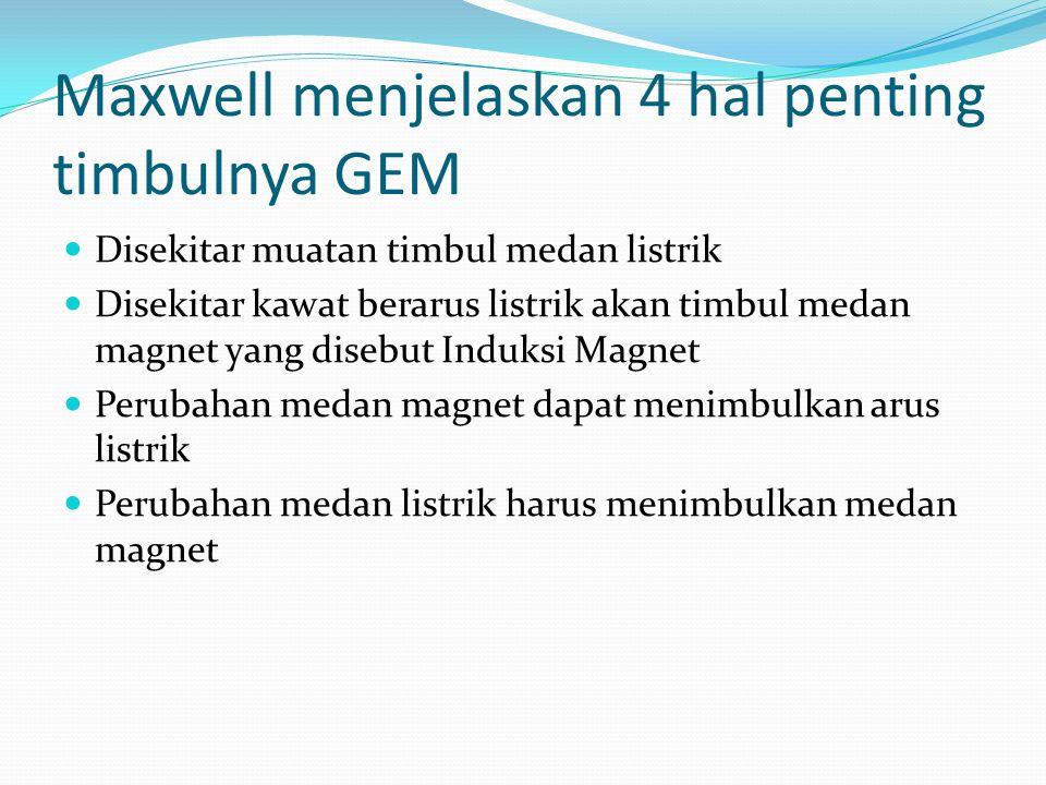 Maxwell menjelaskan 4 hal penting timbulnya GEM Disekitar muatan timbul medan listrik Disekitar kawat berarus listrik akan timbul medan magnet yang di