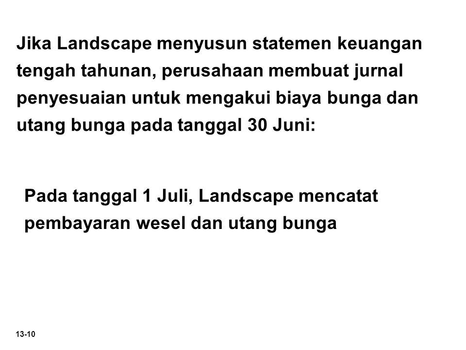 13-10 Jika Landscape menyusun statemen keuangan tengah tahunan, perusahaan membuat jurnal penyesuaian untuk mengakui biaya bunga dan utang bunga pada