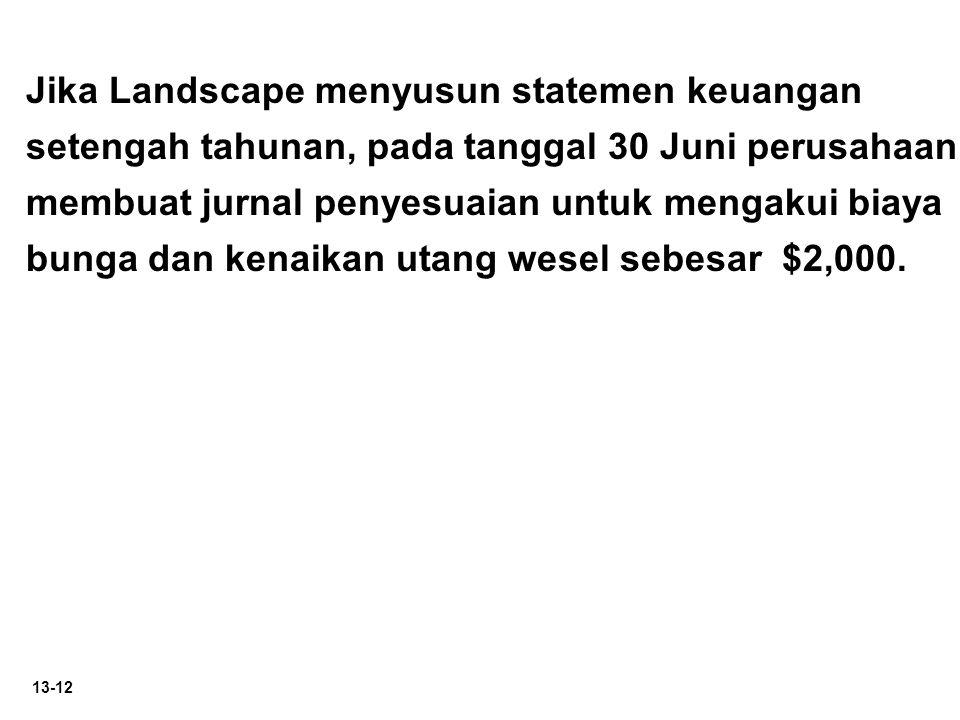 13-12 Jika Landscape menyusun statemen keuangan setengah tahunan, pada tanggal 30 Juni perusahaan membuat jurnal penyesuaian untuk mengakui biaya bung