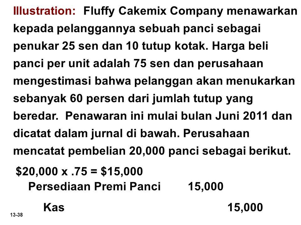 13-38 Illustration: Fluffy Cakemix Company menawarkan kepada pelanggannya sebuah panci sebagai penukar 25 sen dan 10 tutup kotak. Harga beli panci per