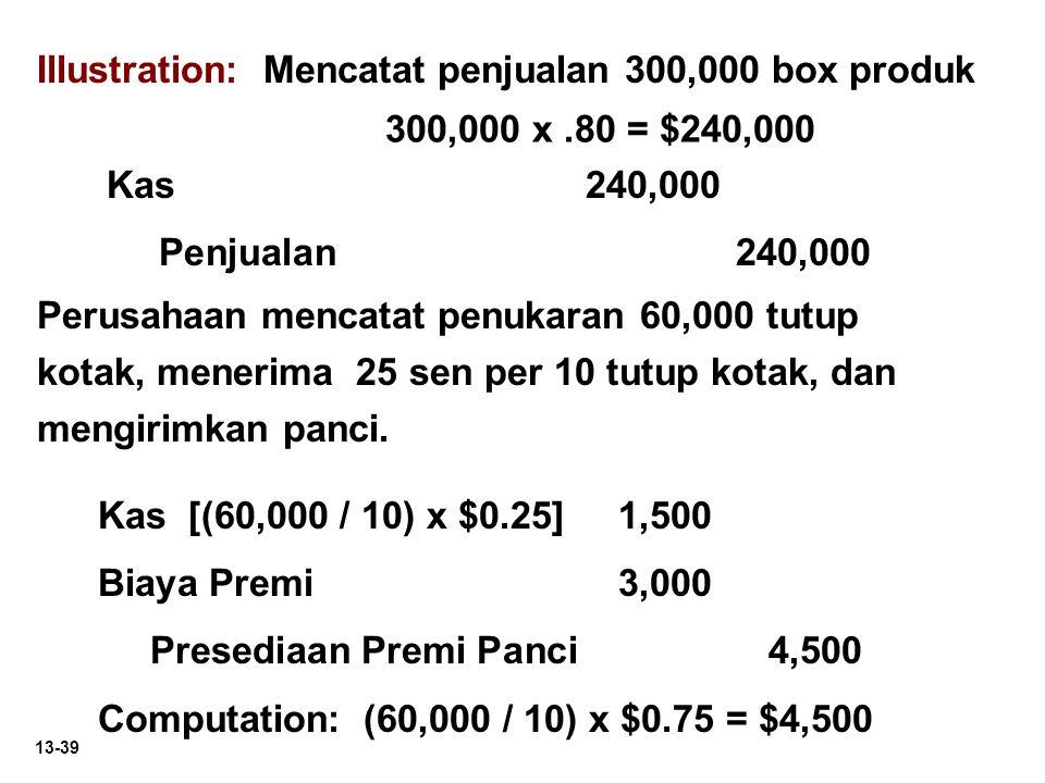 13-39 Illustration: Mencatat penjualan 300,000 box produk Kas 240,000 Penjualan240,000 300,000 x.80 = $240,000 Perusahaan mencatat penukaran 60,000 tu
