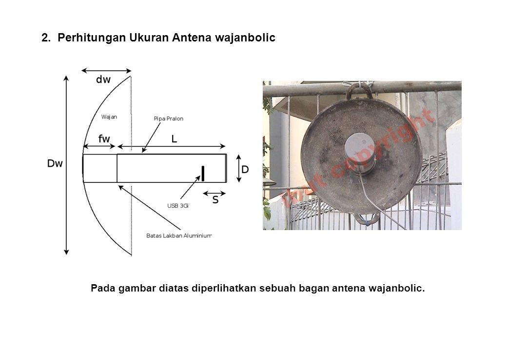 Pada gambar diatas diperlihatkan sebuah bagan antena wajanbolic.