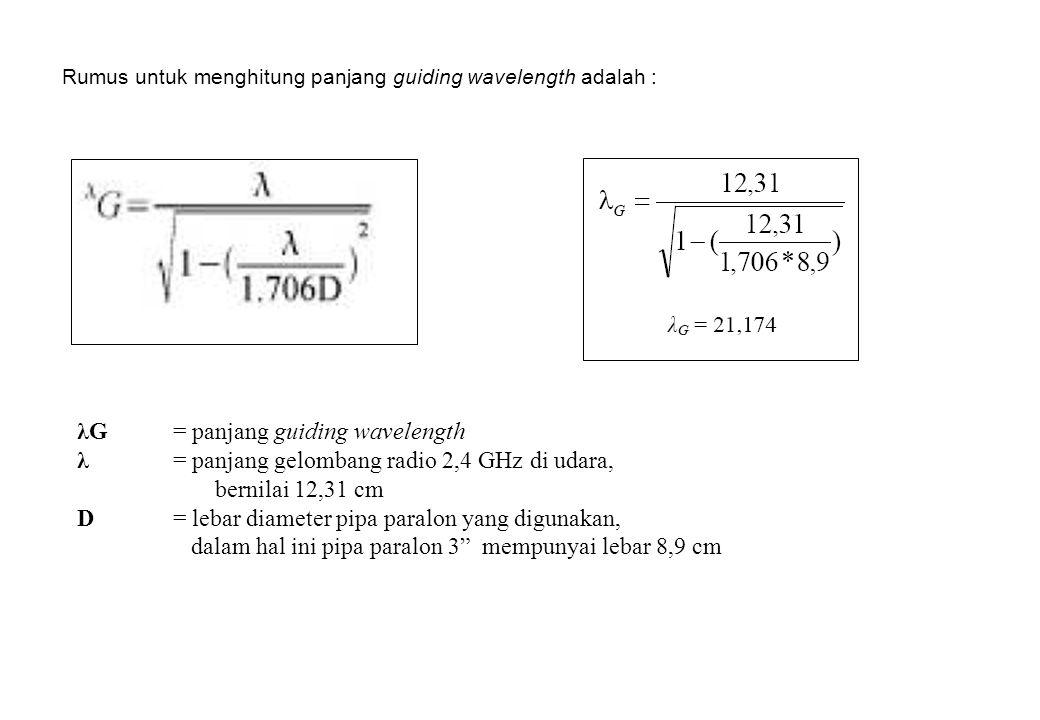Rumus untuk menghitung panjang guiding wavelength adalah : λG = panjang guiding wavelength λ= panjang gelombang radio 2,4 GHz di udara, bernilai 12,31 cm D = lebar diameter pipa paralon yang digunakan, dalam hal ini pipa paralon 3 mempunyai lebar 8,9 cm