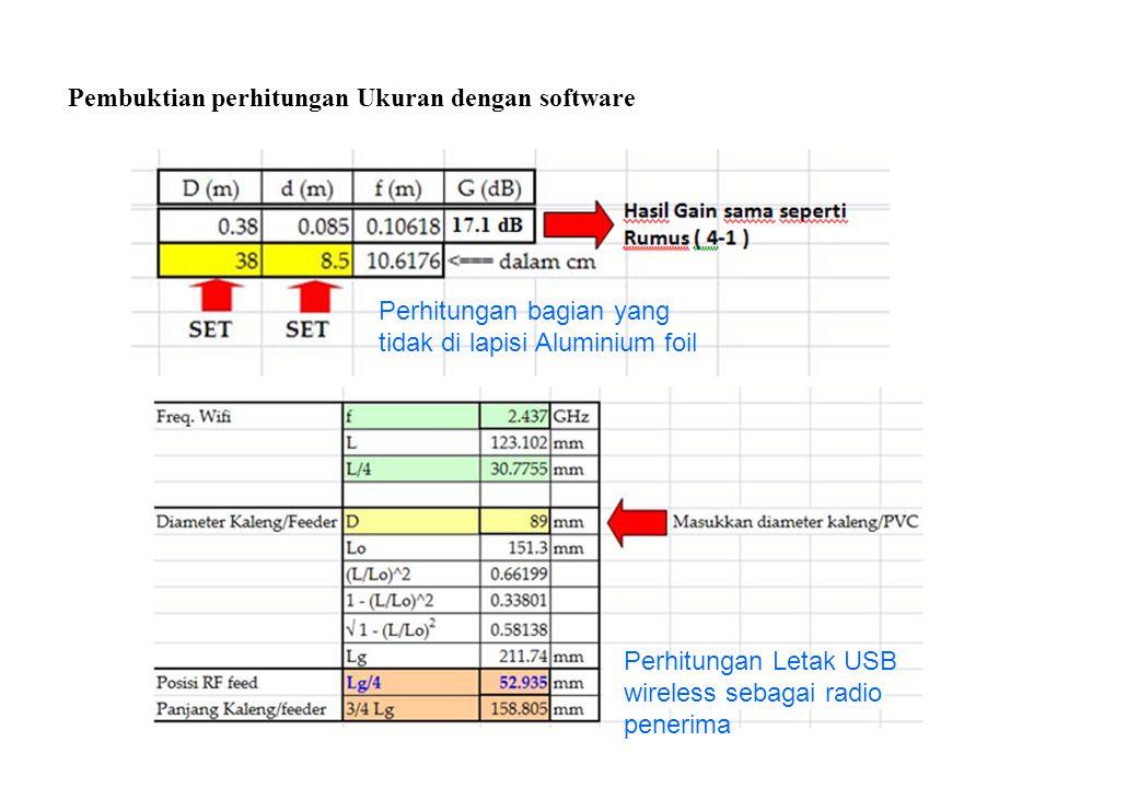 Pembuktian perhitungan Ukuran dengan software Perhitungan bagian yang tidak di lapisi Aluminium foil Perhitungan Letak USB wireless sebagai radio penerima