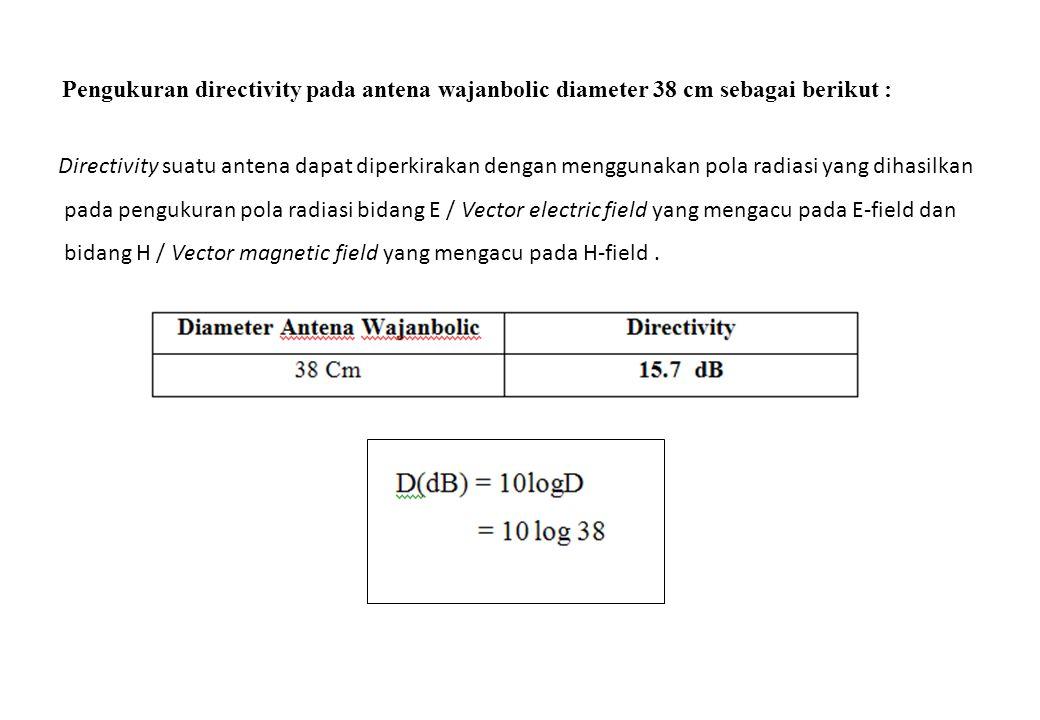 Pengukuran directivity pada antena wajanbolic diameter 38 cm sebagai berikut : Directivity suatu antena dapat diperkirakan dengan menggunakan pola radiasi yang dihasilkan pada pengukuran pola radiasi bidang E / Vector electric field yang mengacu pada E-field dan bidang H / Vector magnetic field yang mengacu pada H-field.