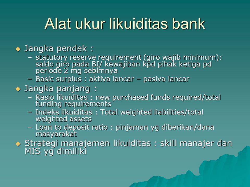 Alat ukur likuiditas bank  Jangka pendek : –statutory reserve requirement (giro wajib minimum): saldo giro pada BI/ kewajiban kpd pihak ketiga pd per