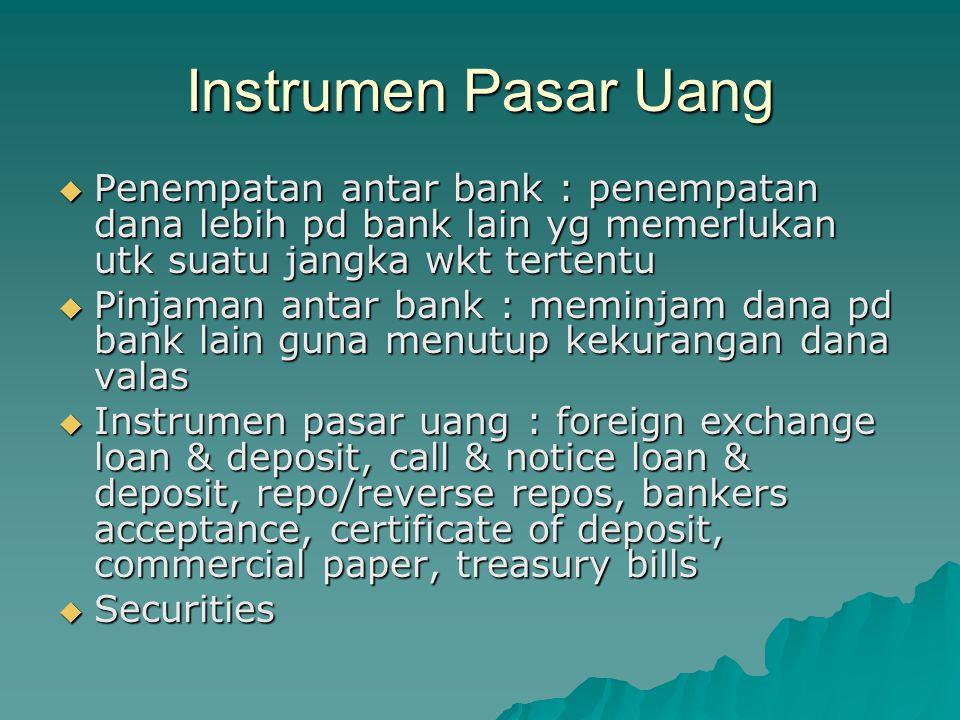 Instrumen Pasar Uang  Penempatan antar bank : penempatan dana lebih pd bank lain yg memerlukan utk suatu jangka wkt tertentu  Pinjaman antar bank :
